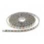 LED ленты для Хамам